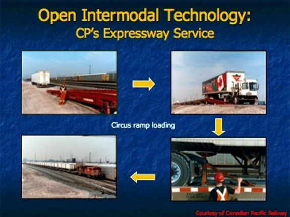Open intermodal description